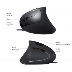 PERIMICE-513 L. Ratón ergonómico vertical. Detalle botones