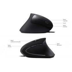 PERIMICE-513 N. Ratón ergonómico vertical. Detalle botones